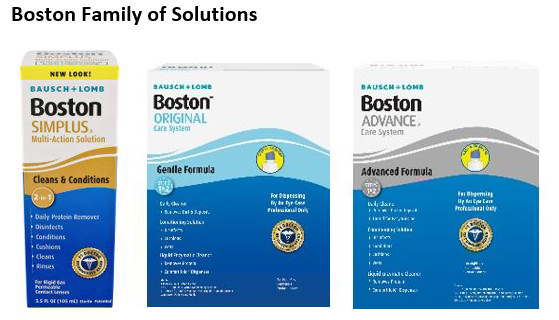 Boston Family of products