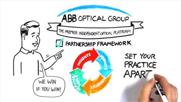 ABB OPTICAL GROUP - Wholesale Contact Lens Distributor